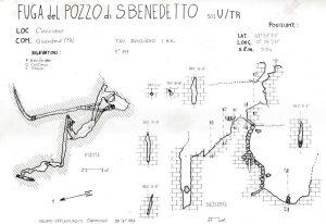 Planimetria della Fuga di San Benedetto